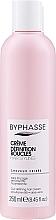 Parfums et Produits cosmétiques Crème à l'aloe vera pour cheveux bouclés - Byphasse Activ Boucles Nourishing Curly Hair Cream