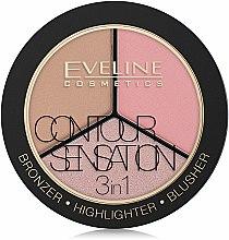 Parfums et Produits cosmétiques Palette contouring visage - Eveline Cosmetics Contour Sensation