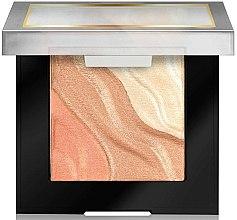 Parfums et Produits cosmétiques Palette enlumineurs pour visage - Milani Spotlight Face & Eye Strobe Palette