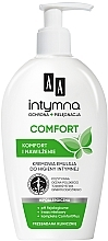 Parfums et Produits cosmétiques Émulsion crémeuse d'hygiène intime - AA Intymna Comfort Cream Emulsion