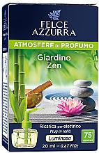 Parfums et Produits cosmétiques Diffuseur de parfum électrique - Felce Azzurra Garden Zen (recharge)
